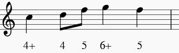 1-bar beginner blues harmonica riffs