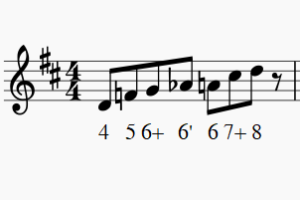third position scales - blues scale